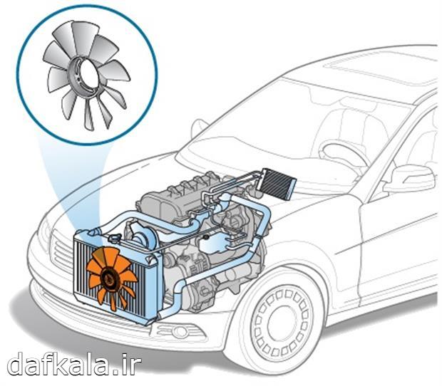 تجهیزات خنک کننده خودرو